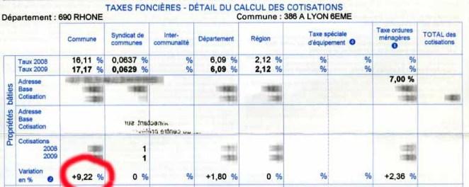 Taxe foncière 2009